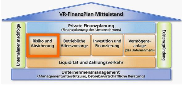 Weizmann forex limited goa bild 2